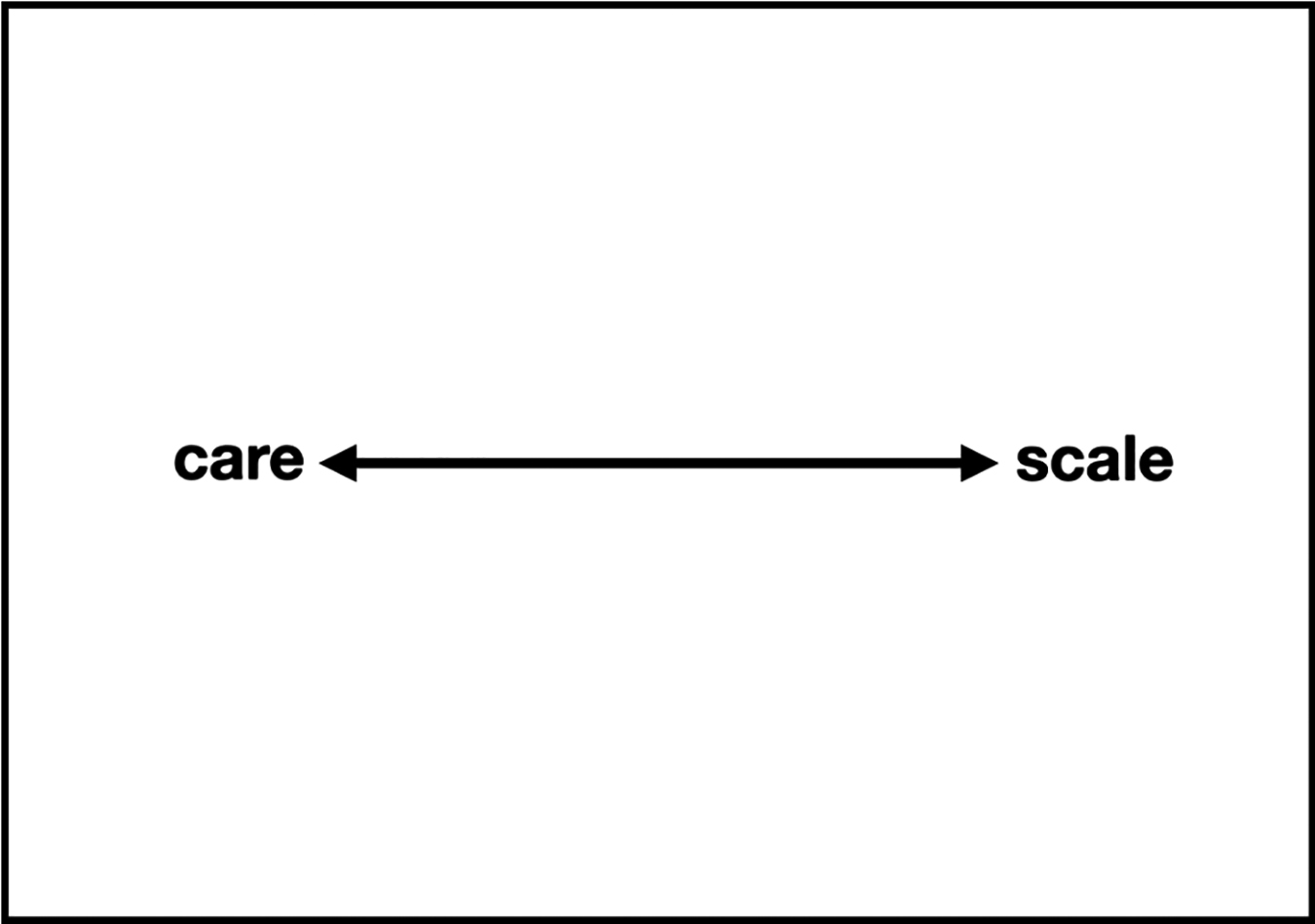 Care and scale, as opposites. Figure by Nick Seaver.